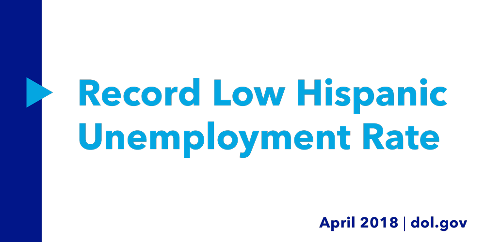 The Hispanic Unemployment Rate Is At a Record Low