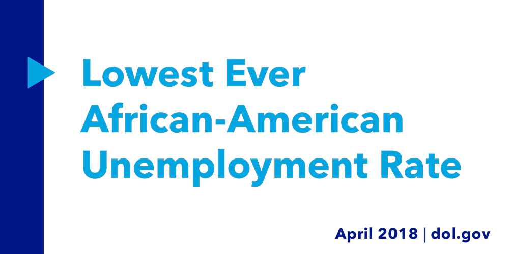 The African-American Unemployment Rate Hit an All-Time Low